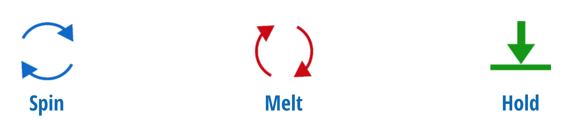 spin melt and hold - spin welding diagram